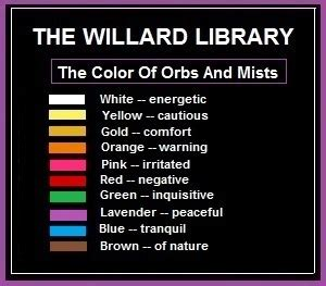 orb colors willard library ghost cams