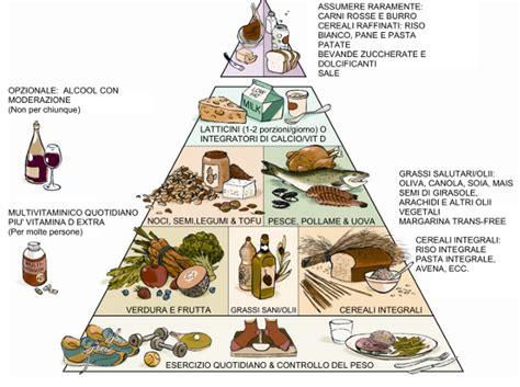 alimentazione sana ed equilibrata esempio la piramide alimentare rivista meetab