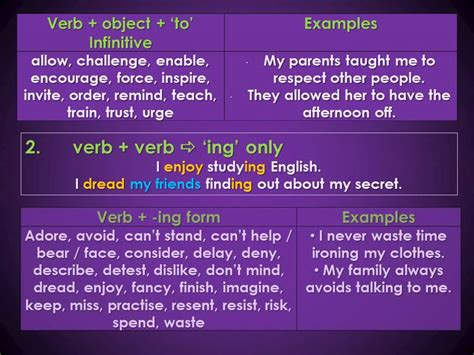 verb feature pattern verb patterns youtube