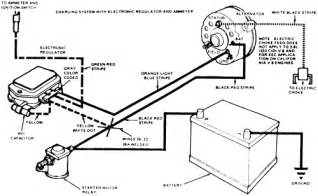 1985 Bronco Charging System Wiring Diagram 2005 Cadillac Truck Escalade Ext Awd 6 0l Sfi Ohv Ho 8cyl