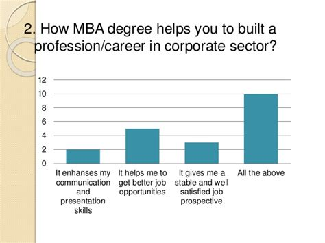 You Can Get With An Mba In Economics by Unemployment Risk Associated With Mba