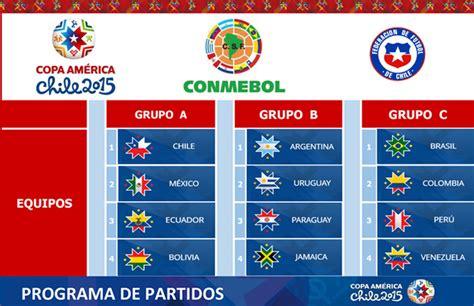 Calendario U De Chile Copa Libertadores 2015 Programa Oficial Da Copa Am 233 Rica Chile 2015 Conmebol