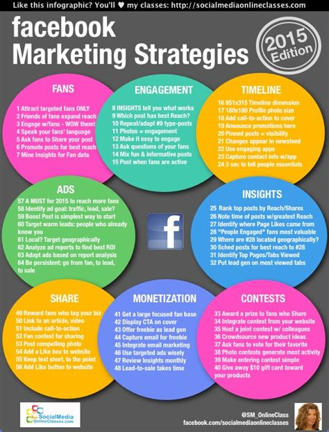 How To Make Money Online Advertising And Marketing - infographic 64 facebook advertising and marketing tips