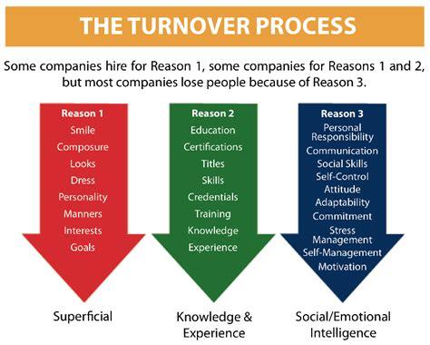 winning colors jrotc success profiler the conover company