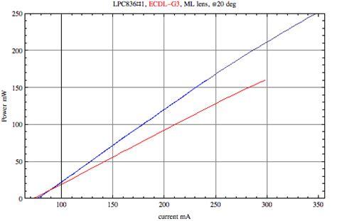 nexor data diode price data diode setup 28 images nexor data diode faqs nexor secure information exchange cross