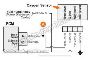 1993 1995 oxygen o2 sensor wiring diagram jeep 4 0l