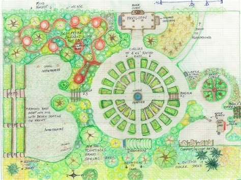 How To Layout A Garden Planning A Garden Layout With Free Software And Veggie Garden Plans How To Plan A Cottage Garden