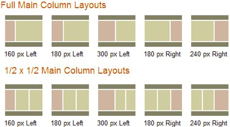 html layout templates with css css layouts 40 tutorials tips demos and best practices