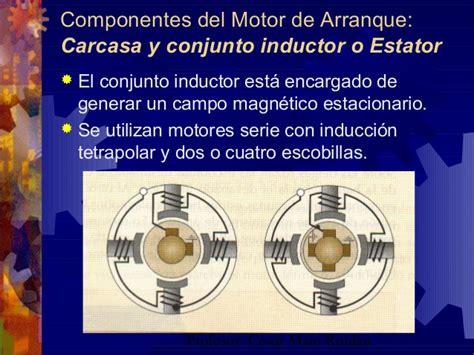 inductor motor de arranque estructura motor de arranque