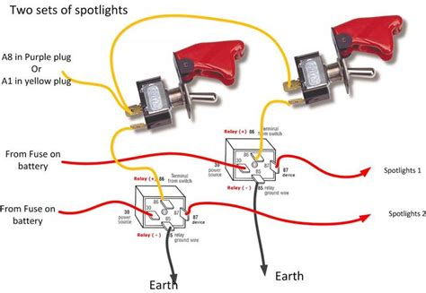jabsco spotlight wiring diagram headlight wiring diagram