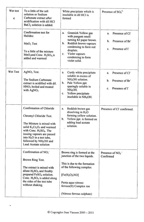 Snc2p Course Outline by Qualitative Analysis 002 Stan S Page