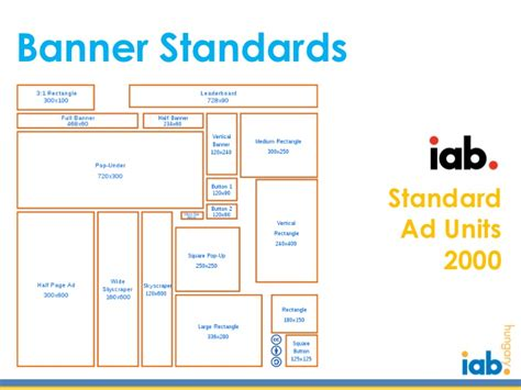 standard l post banner size iab bme branding display 2012 05 11