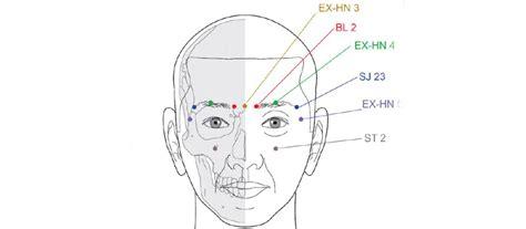 Alat Pijat Elektrik Berbahaya Kah kekurangan kelebihan pijat mata elektrik terapi mata