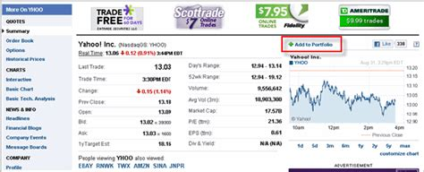 a list of all yahoo finance stock tickers