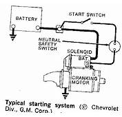 Wiring For 1973 1/2 Ton 4x4 Chevy Pickup 350 Starter
