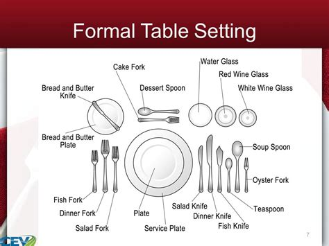 Formal Table Settings Formal Table Setting
