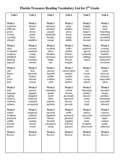 list  core words  grade florida treasures reading vocabulary list   grade