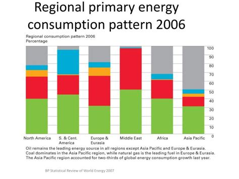 pattern energy transcript ppt energi terbarukan powerpoint presentation id 5854975