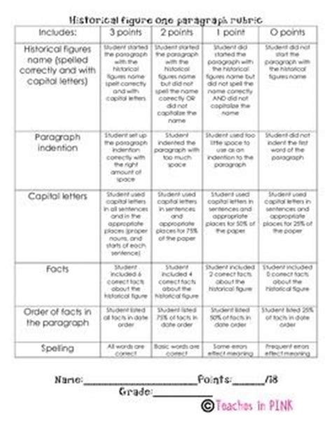biography essay rubric middle school 2nd grade biography rubric 1000 images about rubrics on