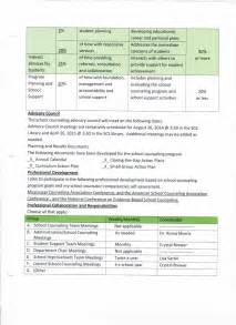 improvement action plan template