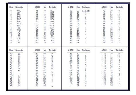 codigo de imagenes de html tecnico en sistemas tabla de c 243 digos ascii formato de