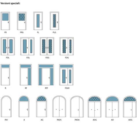 modelli porte blindate modelli di porte blindate porte blindate u garofoli
