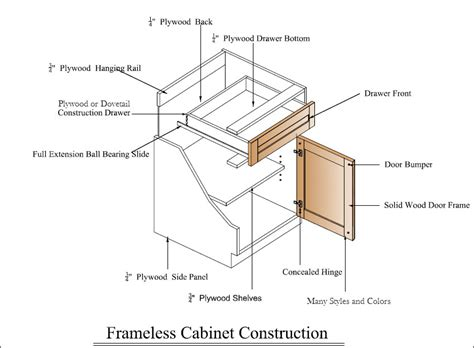 kitchen cabinet construction details frameless cabinet construction functionalities net