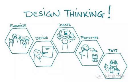 Design Thinking Mba Programs by 什么是设计思维design Thinking 风靡全球的创造力培养方法 少年商学院