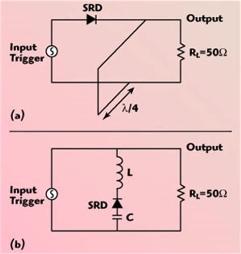 symbol of step recovery diode fig 8 typical configurations of pulse generator circuits using step recovery diodes