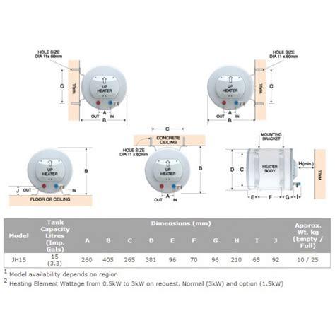 Water Heater Ariston Slim 30 Dl ariston pro r slim 30she 30l storage water heater