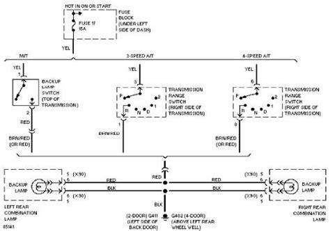 car service manuals pdf 1996 geo metro navigation system service manual electrical relays schematic 1996 geo prizm pdf free i have a 1995 geo metro 1