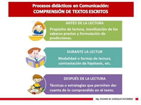 procesos didacticos del area de religin procesos pedagogicos y didacticos 2015