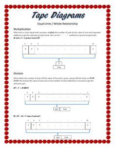diagram common division diagrams worksheets for all and worksheets free on bonlacfoods