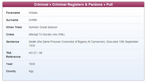 Crime Records Criminal Records Genealogyblog