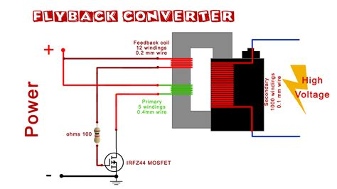 flyback diode tutorial flyback diode mos 28 images patent us6198638 synchronous rectifier flyback circuit for zero