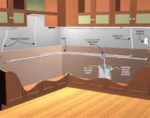Installing Lights Under Kitchen Cabinets Best Under Cabinet Lighting