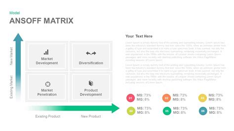 powerpoint templates for user interface powerpoint matrix template exle of a user interface is