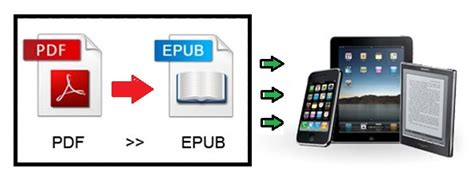 ibooks format epub or mobi how to convert mobi to epub file format