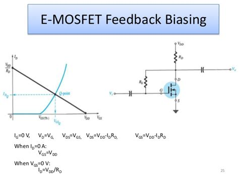 transistor jfet vgs transistor jfet vgs 28 images relationship between vds and vgs mosfet electrical engineering