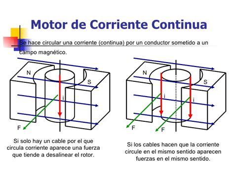 o que é motor de capacitor permanente motor con capacitor de arranque permanente 28 images coparoman motor el 233 ctrico con