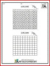 math number charts  pinterest number chart  chart   chart