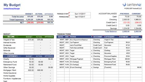 credit card bi weekly budget excel template weekly budget planner and money manager
