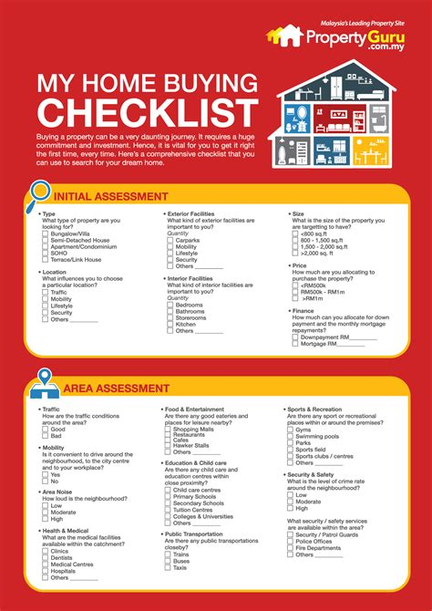 buying home checklist home buyer check list