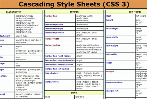 printable html css 30 best free html css cheat sheets for web designers 2017