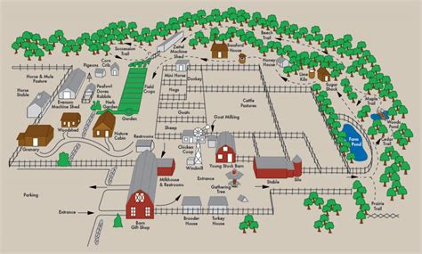 layout plan for land 28 farm layout design ideas to inspire your homestead dream