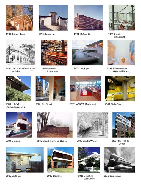 design styles design style daily file timeline of luigi rosselli s designs from 1990 2012