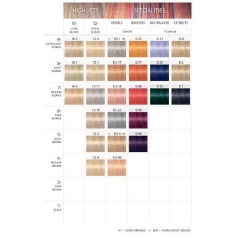 igora royal color chart buy schwarzkopf igora royal permanent color creme free