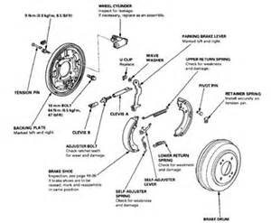 Honda Civic Brake System Diagram Need Help With Rear Brakes On 2007 Honda Civic Fixya