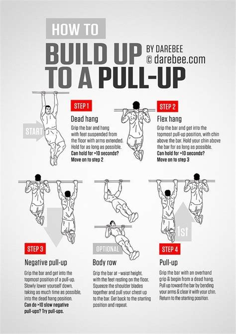 25 best ideas about easy home workouts on
