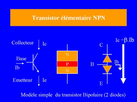 transistor meme transistor meme 28 images transistor transistor transistor memes best collection of